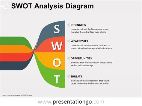 swot analysis free template powerpoint twisted banners swot powerpoint diagram diagram banners