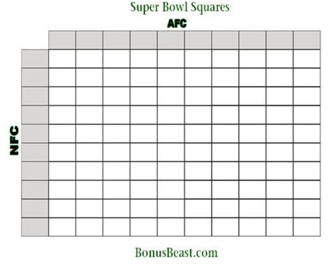 bowl grid template bowl pool template peerpex