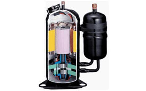 Compresor Ac Sharp 1 2 Pk 191 qu 233 es el compresor aire acondicionado