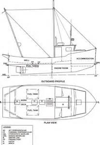 marine boat diagram marine free engine image for user manual