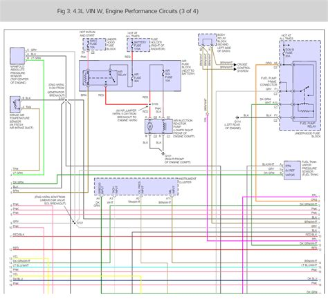 2002 gmc wiring harness wiring diagram 2002 gmc w3500 wiring diagram gmc truck wiring diagrams wiring diagram elsalvadorla