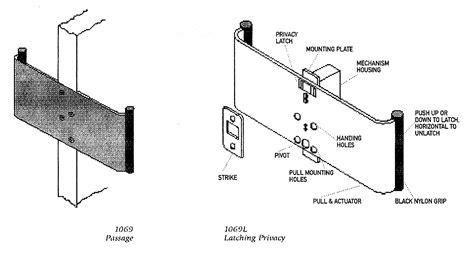 ada cabinet pull handle requirements ada pocket door hardware