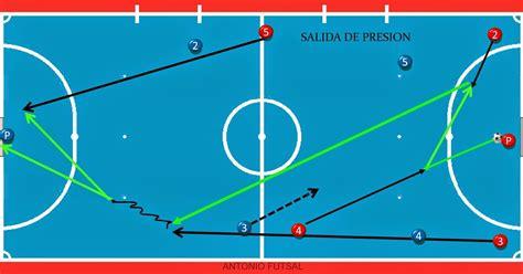 movimientos futbol sala universo futsal salida de presi 211 n 2 modificaci 211 n de