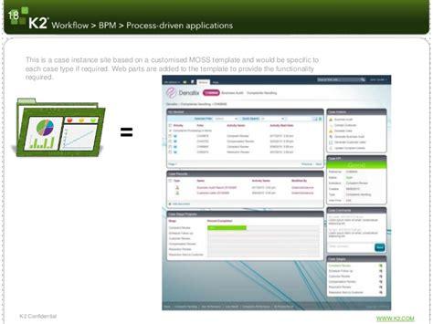 sharepoint k2 workflow sharepoint k2 workflow best free home design idea