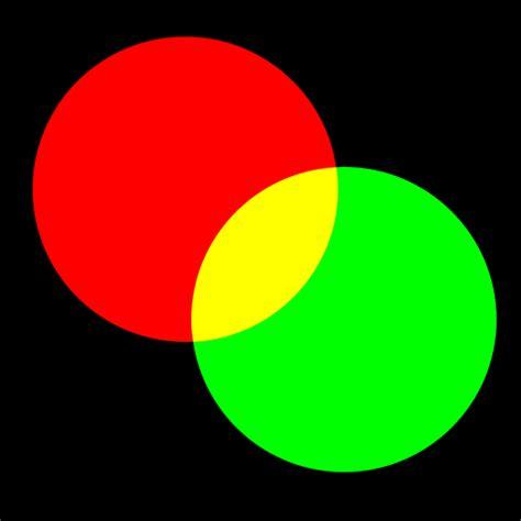 color venn diagram file venn diagram for additive rg color svg wikimedia commons