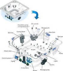 whirlpool tub wiring diagrams get free image