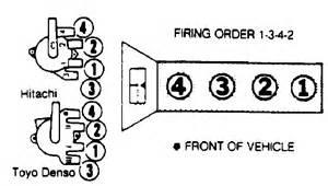 b20 distributor wiring diagram k