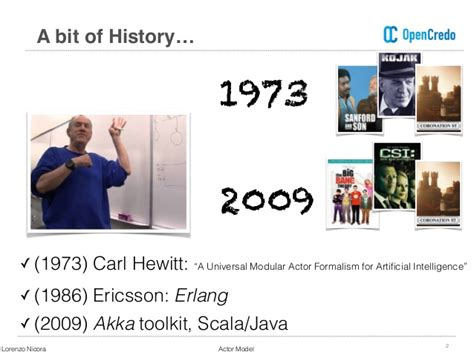 actor model carl hewitt the actor model an alternative approach to concurrency