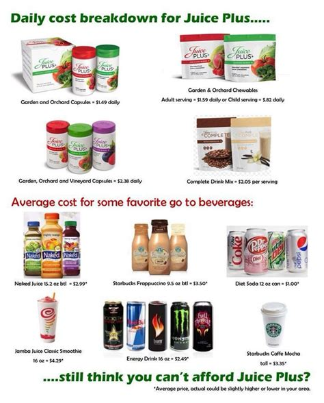 Juice Plus 10 Day Detox by 25 Best Ideas About Juice Plus Complete On