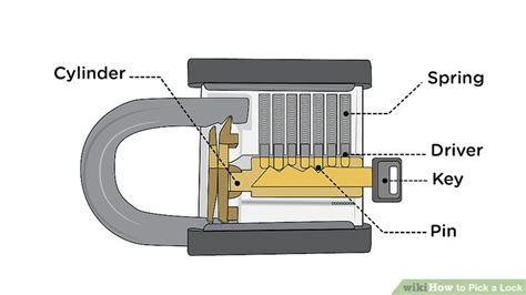 How To Make A Lockpick Out Of Paper - how to a lock with pictures wikihow