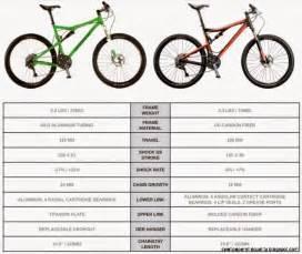Trek bike size chart car interior design