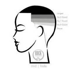 black hair cut 2 gaurd men s hair haircuts fade haircuts short medium long
