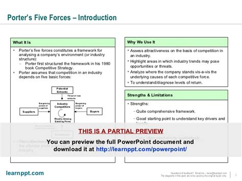 Mba Concepts And Frameworks by Porter S Five Forces Powerpoint Template