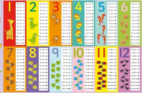 Times Table Printable by Common Worksheets 187 Free Printable Multiplication Tables Preschool And Kindergarten Worksheets
