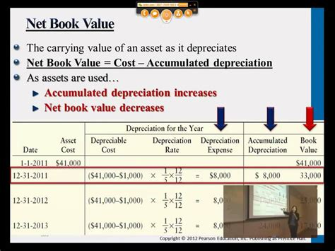 How To Perform An Asset Search Net Book Value
