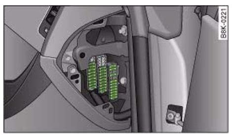 Audi A5 2007 2013 Fuse Box Location And Fuses Amperages