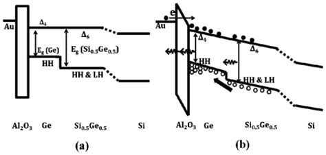 tunnel diode symbolic diagram energy band diagram of tunnel diode images