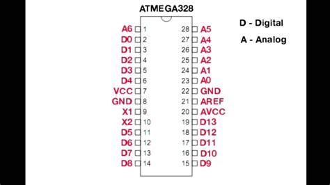 atmega328 atmega168 pins corresponding to arduino uno