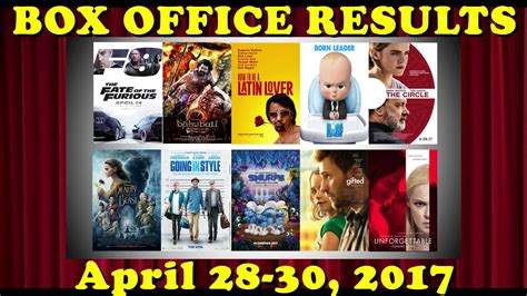 film box office tentang narkoba box office results top 10 movies april 28 30 2017 youtube