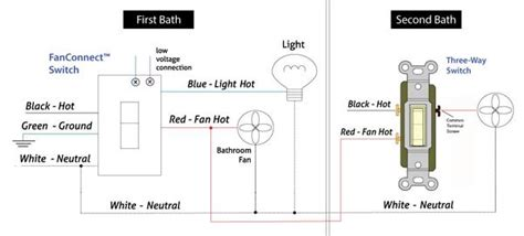 Bathroom Fan On All The Time Faqs Aircycler
