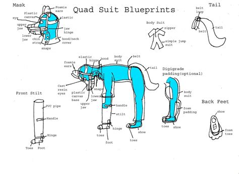 how to make blueprints suit blueprints by 2bit30 on deviantart