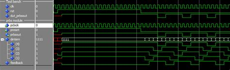 Prbs Pattern Generator Using Vhdl | prbs generator module in vhdl stack overflow