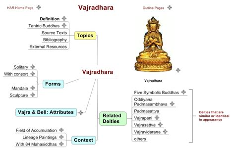 Sections Of Buddhism 28 Images The Eight Fold Path Is