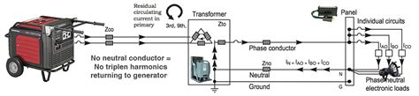 4 prong generator wiring diagram a four prong