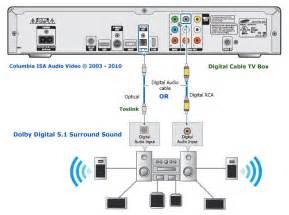 wmii personal touch kabel digital audio optical spdif toslink