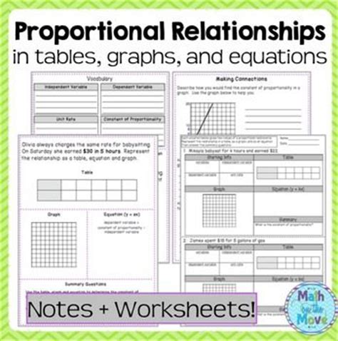 Proportional Relationship Worksheet by Proportional Relationships Tables Graphs Equations