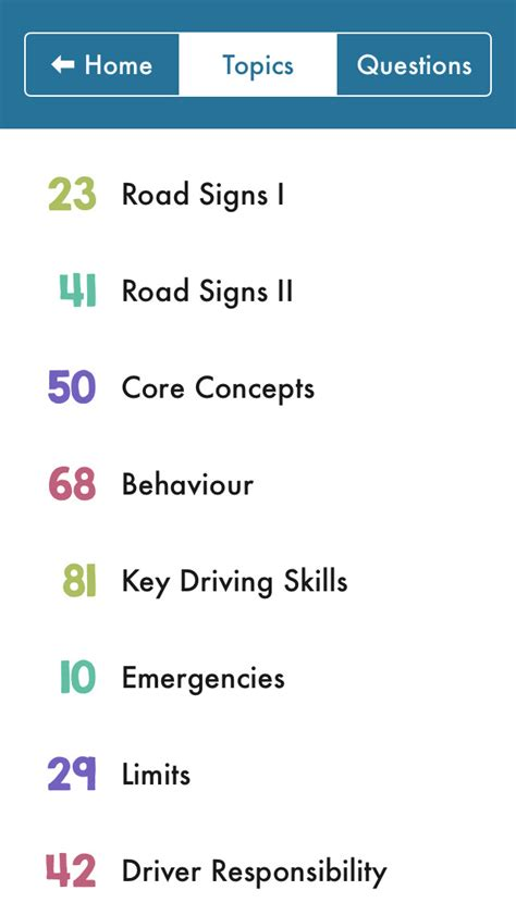 printable road code test nz road code test questions preparation for your learner