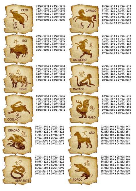 O Calendario Chines Descubra O Seu Signo No Hor 243 Scopo Chin 234 S