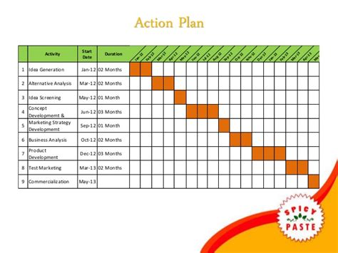 marketing plan new product