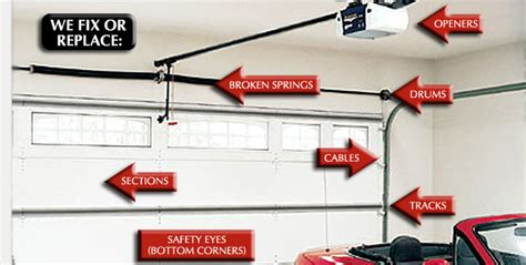 How To Fix Overhead Garage Door Garage Door Parts Overhead Garage Door Parts Repair