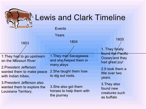 lewis and clark timeline for kids worksheet education com lewis and clark