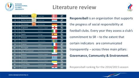 Mba Corporate Social Responsibility Rankings by Csr In Football