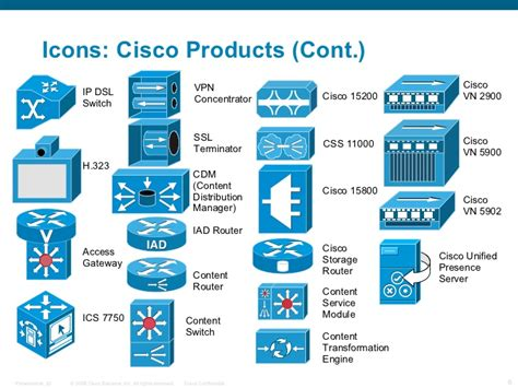cisco visio stencil cisco 3d visio stencils images