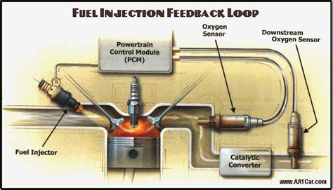 oxygen sensor resistor bcms lambda oxygen sensor thinglink