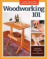 learning woodworking books index