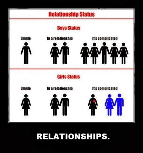 fb relationship status awesome quotes relationship status