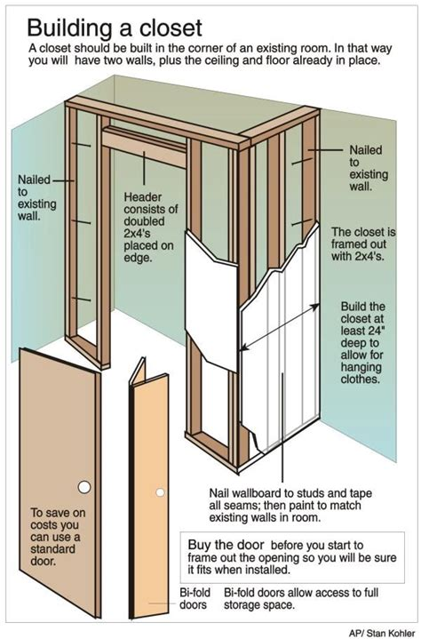 how to build a closet in a room with no closet building a closet to an existing room onthehouse com
