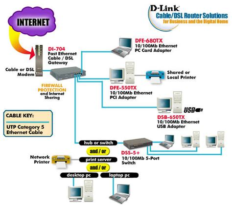 cable modem work diagram free wiring diagram