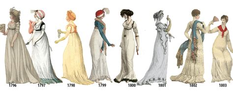fashion illustration history timeline s fashion history outlined in illustrated timeline