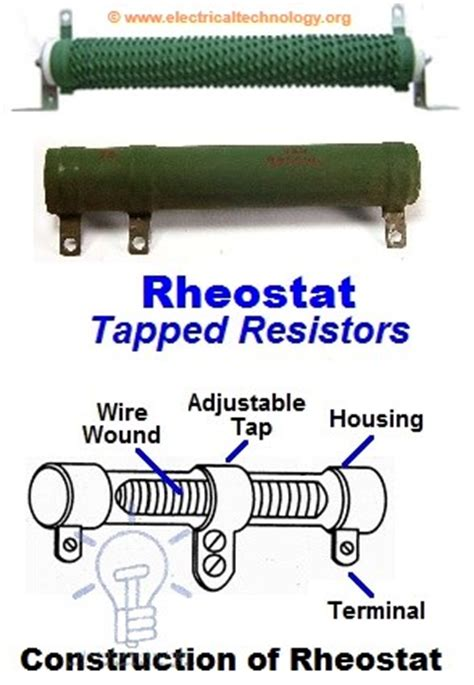 rheostat resistor function resistor types of resistors fixed variable linear non linear