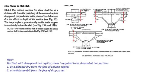 Civil Code Section 47 by Civil Structural Engineering Flat Slab Design