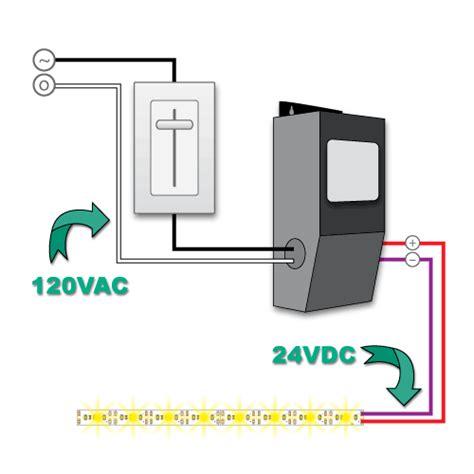 480v color code wiring diagram 120v wiring color code