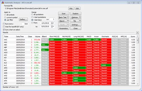 how to use pattern explorer amibroker download all in one explorer for amibroker afl