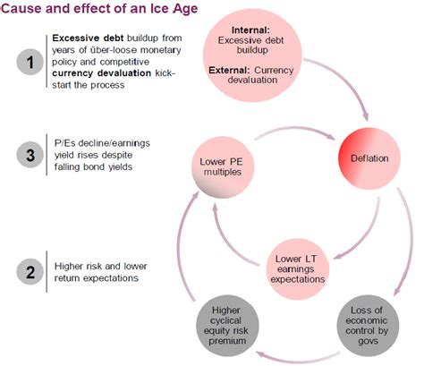 thesis on translation strategies ice age thesis