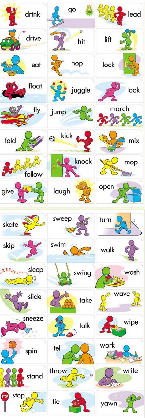 themes learning english forum learn english common verbs in english fluent