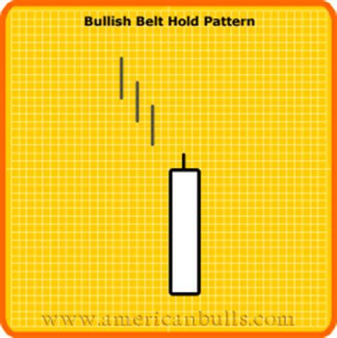 candlestick pattern belt hold bullish belt hold pattern
